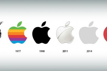 The Evolution of an iOS Developer over the Years