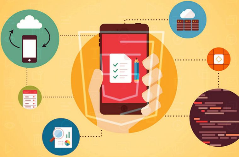 Should you go for Development of your mobile website using HTML5